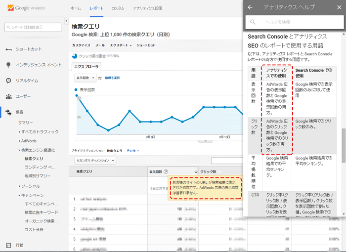 Google AnalyticsのSEOレポート画面
